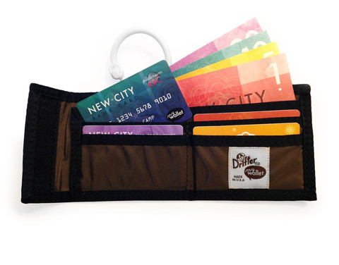 cash, credit cards and a child friendly wallet to keep them in. The perfect addition to every role play box!