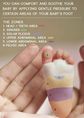 I loved baby massage with my boys, especially in the bath, but I wish I had known how useful their feet were!